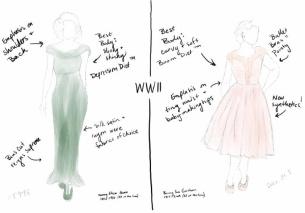 Charleston Musuem War on Fashion